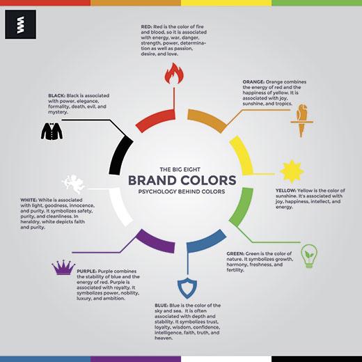 brand colors infographic smallc